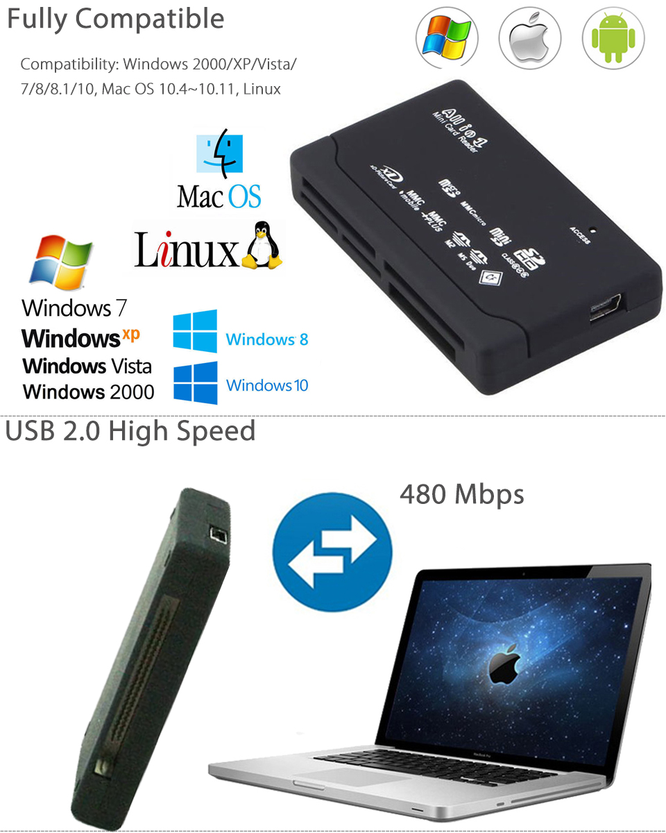 Mini 26-in-1 USB 2.0 Universal High Speed Multi Memory